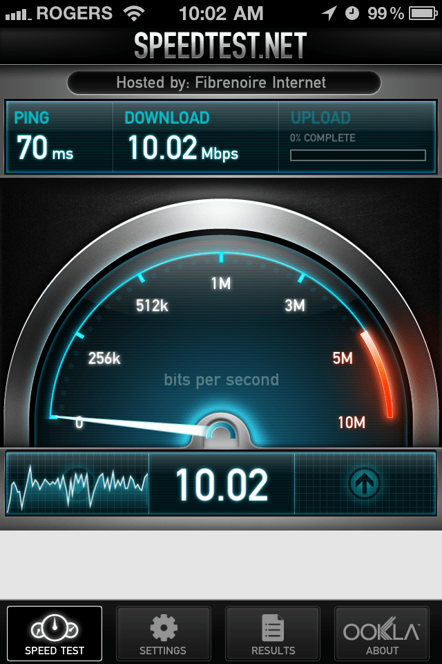 Speedtest Test in Progress